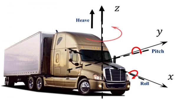 Caracterización de carretera